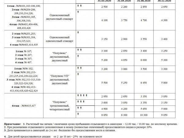 САНАТОРНО-КУРОРТНЫЕ ПУТЕВКИ 2020 (09.01-30.12.2020)