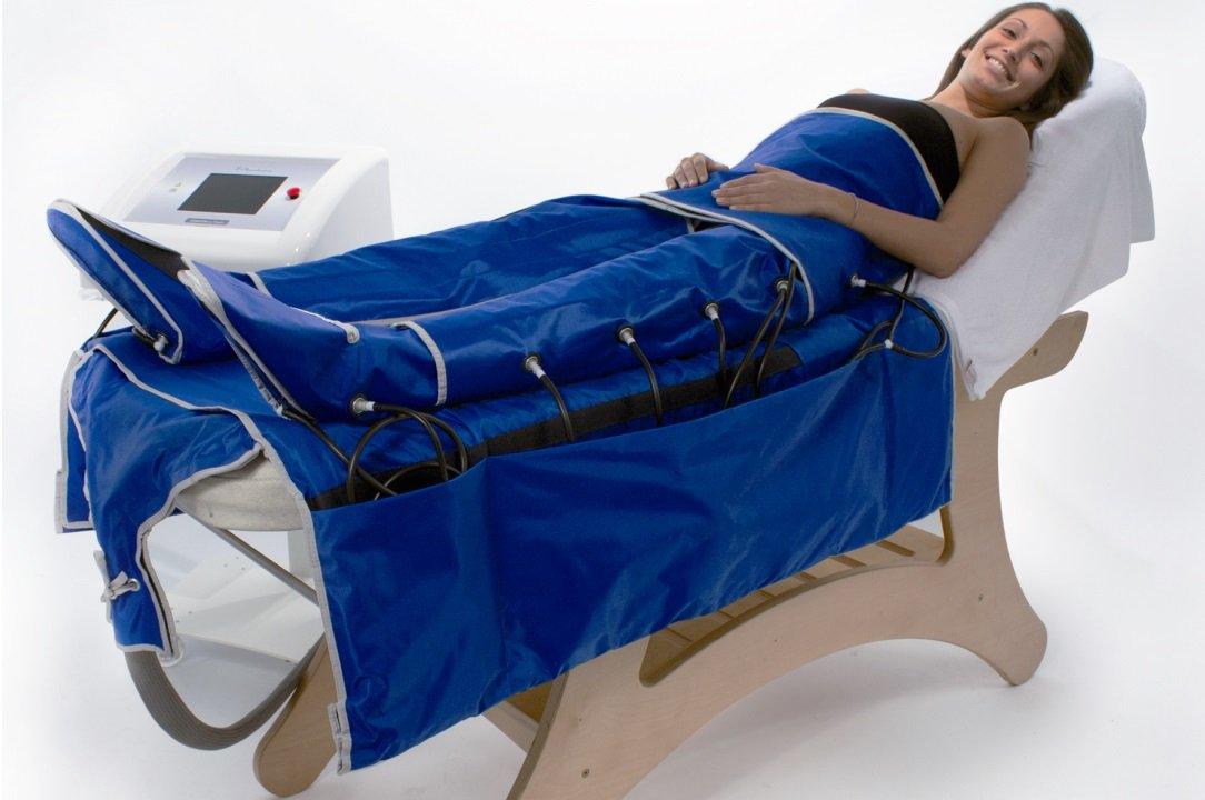 Прессотерапия картинки фото