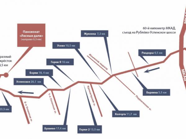 Схема проезда в пансионат «Лесные дали»
